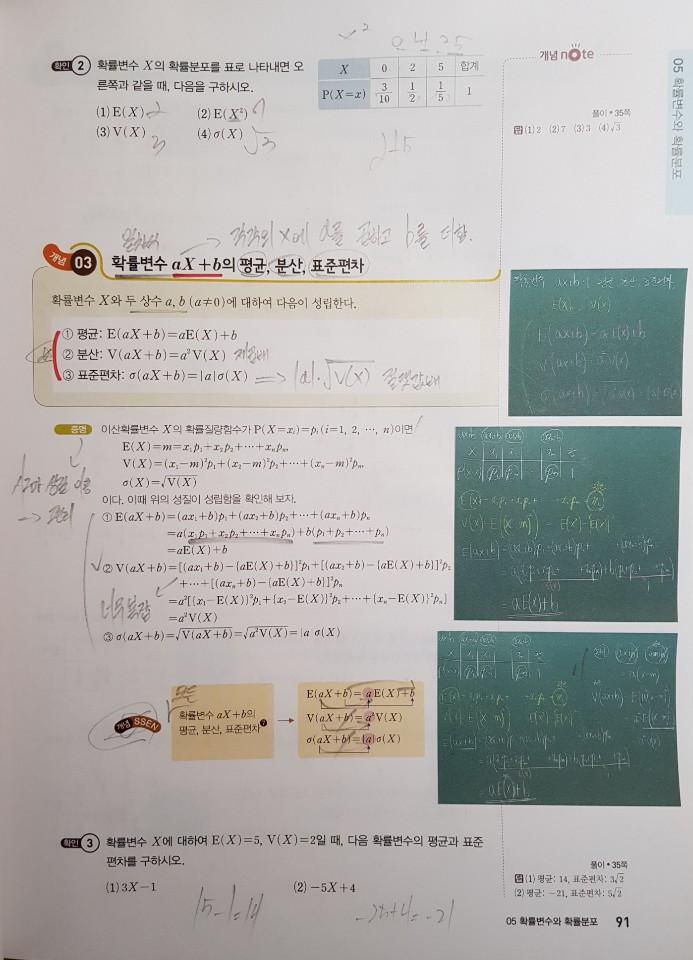 [수학(상)] 조립제법 VS 나머지정리, 언제 어떤걸 쓰는지 한방에 정리해주마!